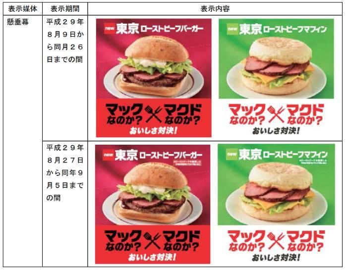マクドナルドの「東京ローストビーフバーガー」に基づく課徴金納付命令についての写真